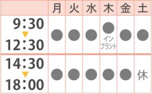 ishii-shika